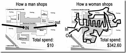 man woman shopping