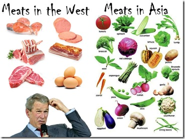 meats in asia