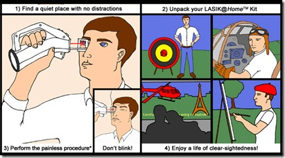 Lasik @ Home Four Easy Steps
